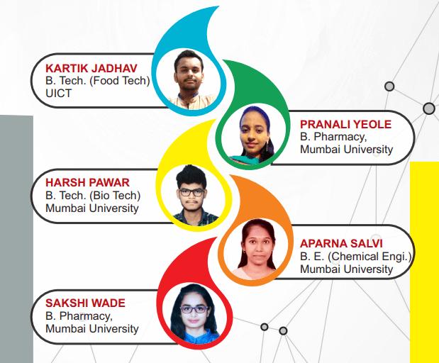 Saraswati Classes Topper 2019
